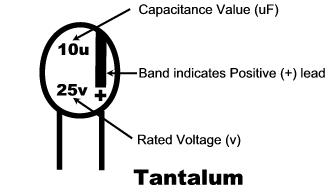 Images of Tantalum Capacitor Color Codes - #rock-cafe